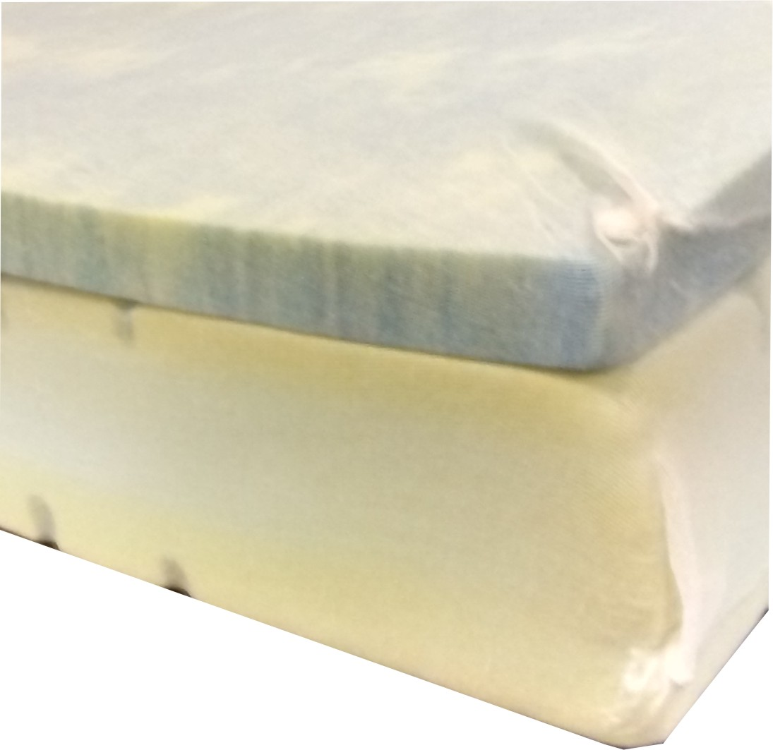 Gel-Matratze Kern u. Gelauflage